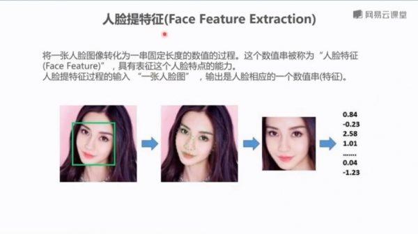 人脸提特征