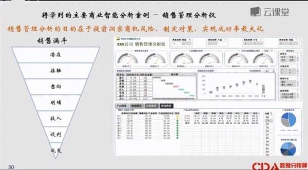 CDA数据剖析员课程 视频截图