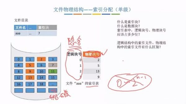 21考研计算机408系列直播 视频截图