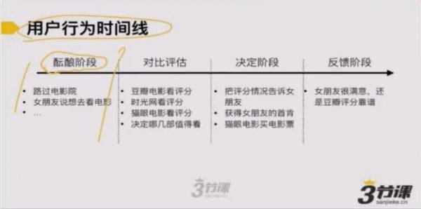 产品司理课程 视频截图