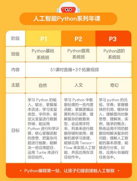 人工智能Python系列年课