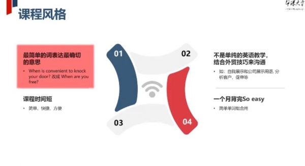 外贸英语白话 视频截图