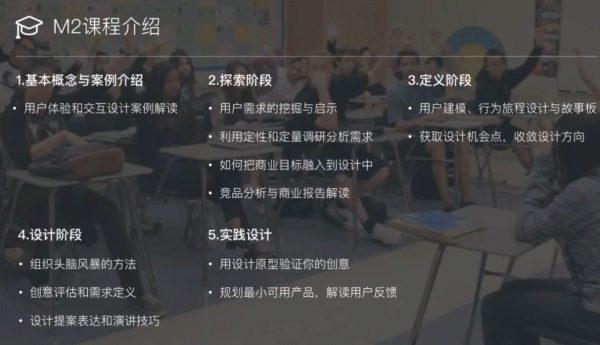UI设计从入门到求职课程介绍