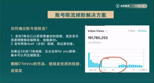 生财有术:TikTok流量增加训练营 第三期 视频截图