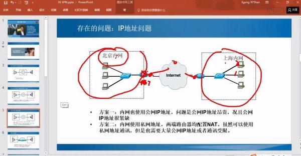 华为认证网络工程师:IP地址问题