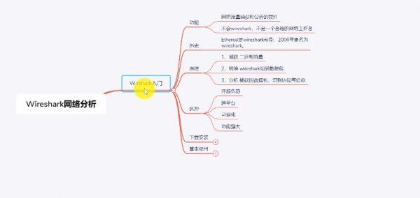 Wireshark网络分析