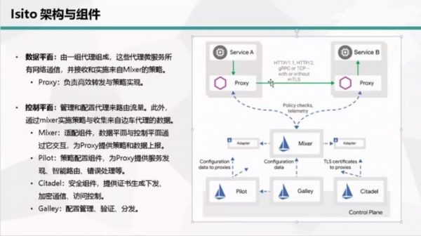 Kubernetes K8s架构师实战集训营【高级班】 视频截图