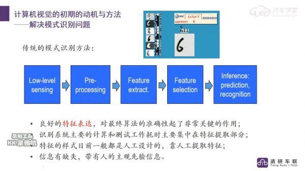 计算机视觉的初期的动机与办法 ——处理形式辨认问题
