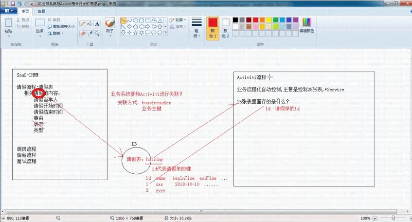 Activiti7作业流引擎 视频截图