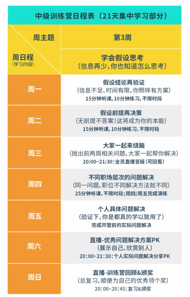 YouCore系统思维中级训练营-第三周课程表