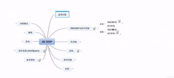JavaScript面向对象编程视频截图