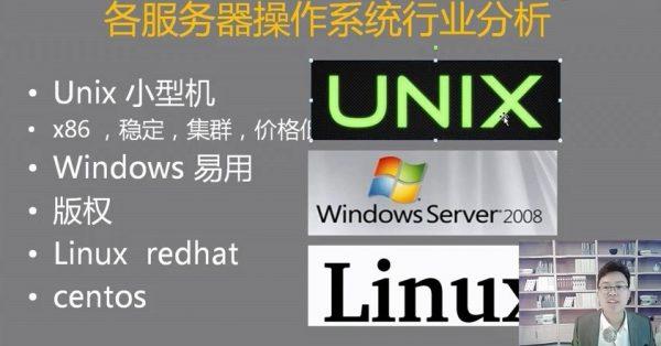 各服务器操作系统行业分析